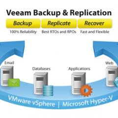 Veeam Backup and Replication v6.1